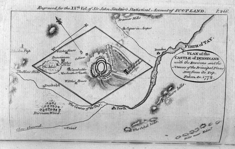 Sinclair's plan of Dunsinane Hill, from Statistical Account, vol.20, opp. p.246.
