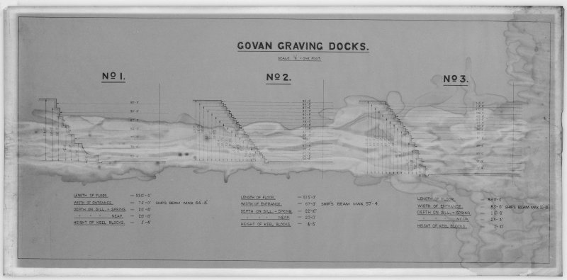 Glasgow, 18 Clydebrae Street, Govan Graving Docks. Photographic copy of scaled, dimensioned drawing giving details of Docks No. 1, 2 and 3. Insc: 'Govan Graving Docks'.