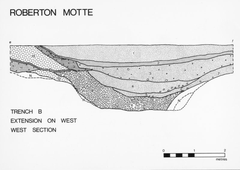 Photographic copy of excavation drawing. Trench B. extension on west, west section.