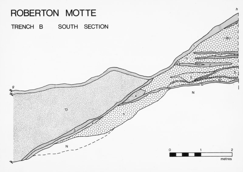 Photographic copy of excavation drawing. Trench B, south section