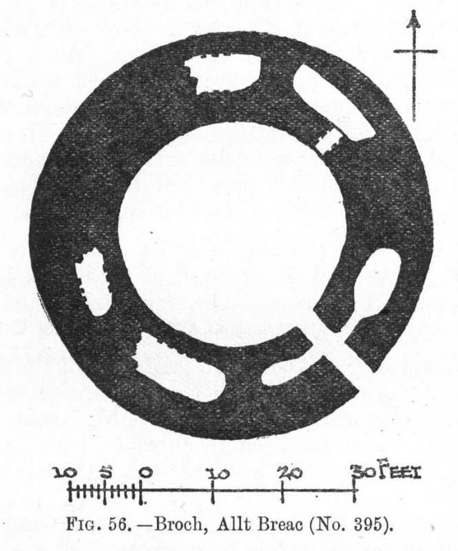 Publication drawing; plan of 'Broch, Allt Breac'.