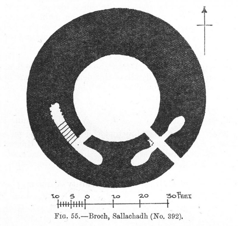 Publication drawing; plan of 'Broch, Sallachadh'.
