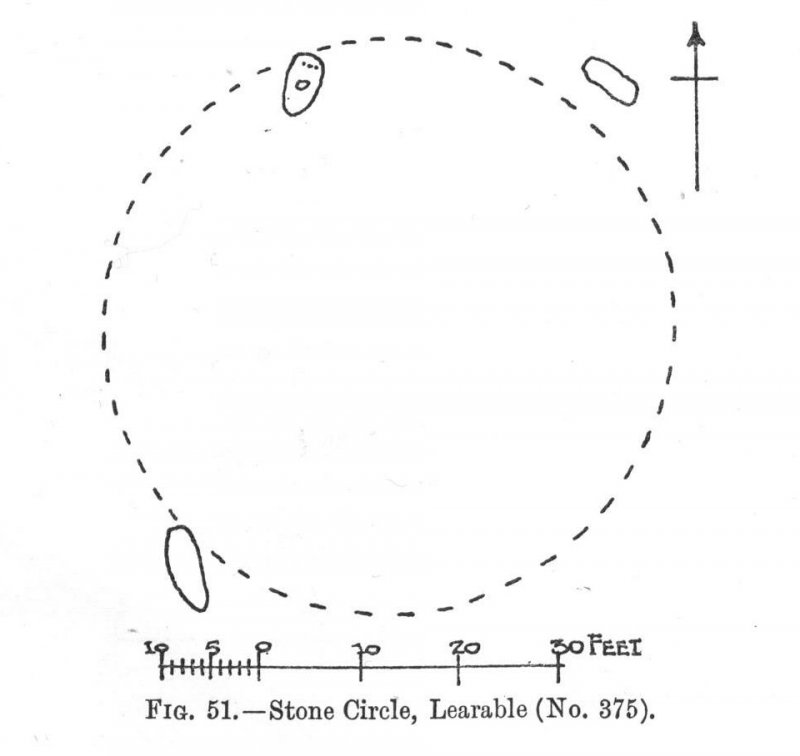 Publication drawing; plan of 'Stone Circle, Learable' with cup and ring marked stone.