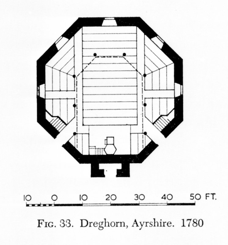 "Copy of plate showing plan on page 96 of ""The Architecture of Scottish Post Reformation Churches"""