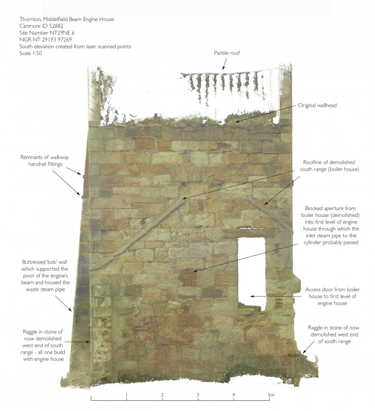 Illustration of S elevation of Thornton Middlefield Beam Engine House - created from laser scan data