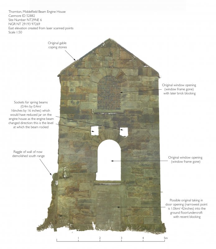 Illustration of E elevation of Thornton Middlefield Beam Engine House - created from laser scan data