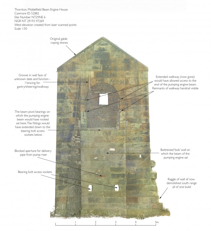 Illustration of W elevation of Thornton Middlefield Beam Engine House - created from laser scan data