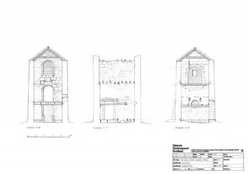 Thornton Beam Engine House; Sections B-B1, C-C1 and D-D1
