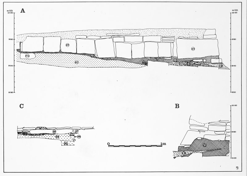 Fig. 6. Trench sections.  The original ink drawings for this illustration came from DC 467, DC 490 & DC 491.