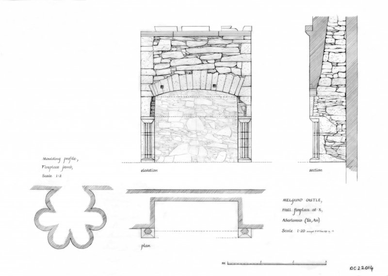Melgund Castle: Details of hall fireplace