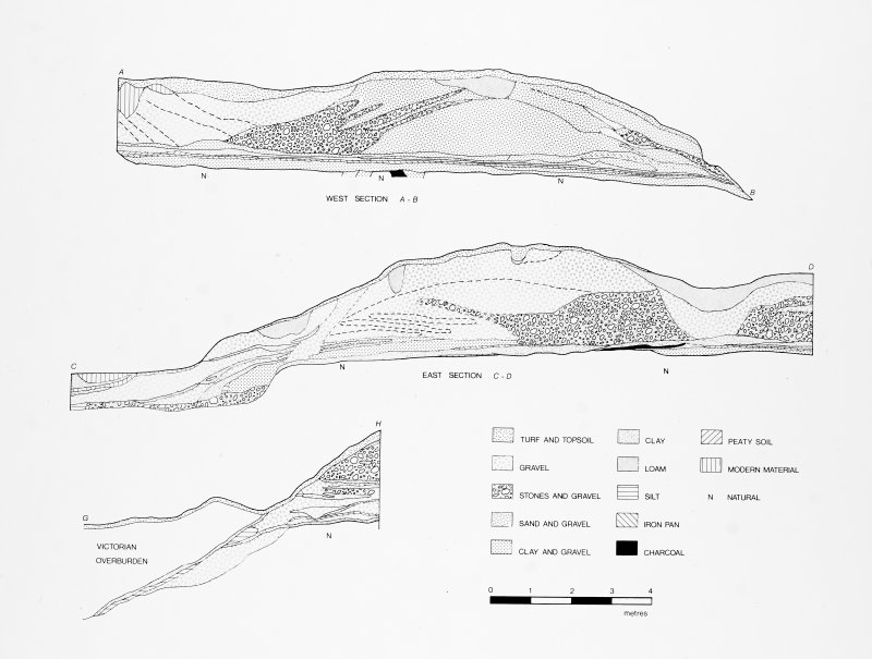 Photographic copy of excavation drawing. Sections A-B; C-D and G-H through mound. Publication drawing Transactions of Dumfries and Galloway Natural History and Archaeology Society 57,1982, fig 8