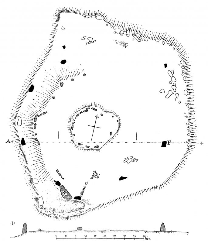 Esslie (the Greater). Ground Plan (PSAS 34, 1899-1900, fig 18, p161)